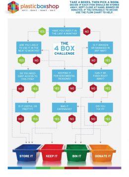 Four-Box Challenge