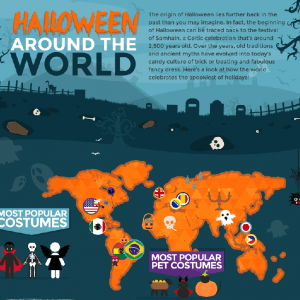 Infographic Halloween Around The World